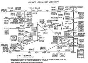 La historia de internet arpanet