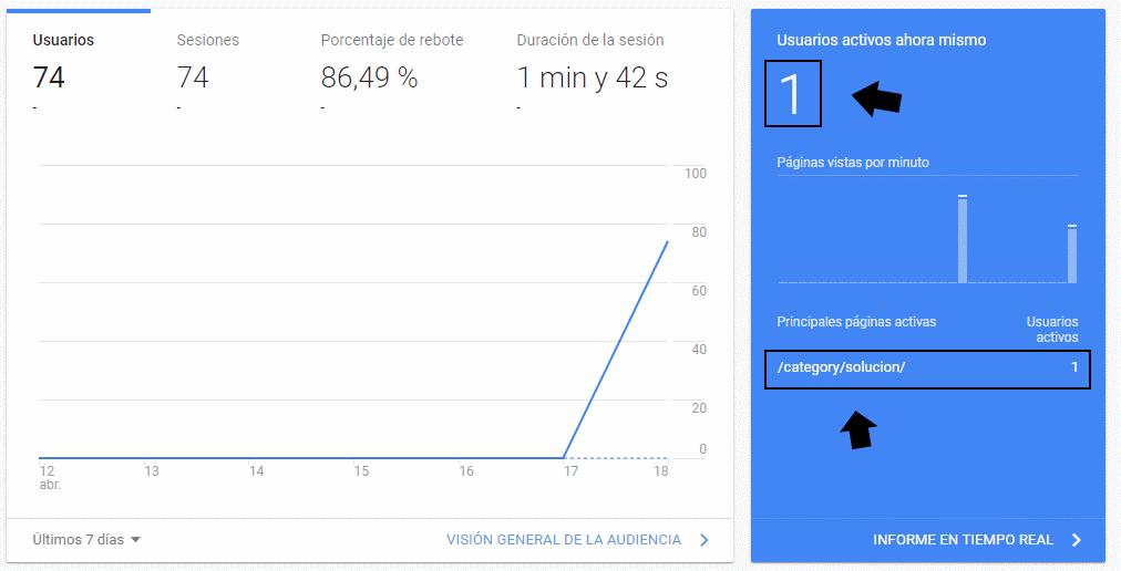 implementar google analytics en wordpress
